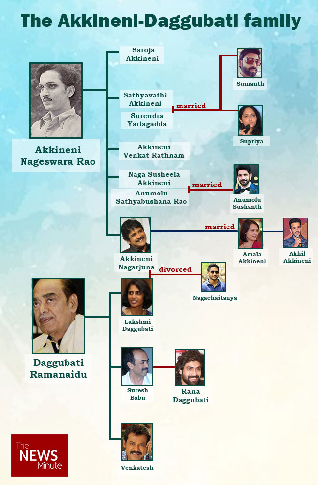 Tollywood's first families: The kings and queens who rule the Telugu