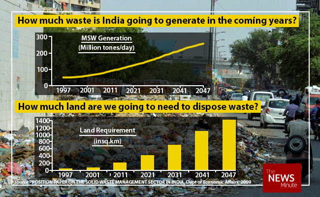 India's garbage mess: Why we need to start doing more at our
