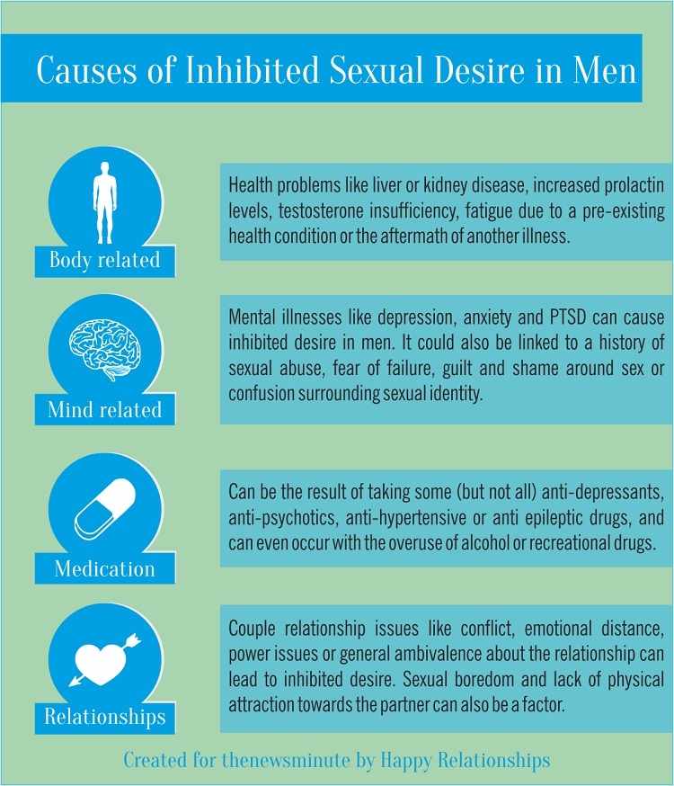 Lack of sexual drive causes
