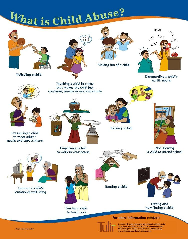 How to talk to kids about personal safety? Check out these posters ...