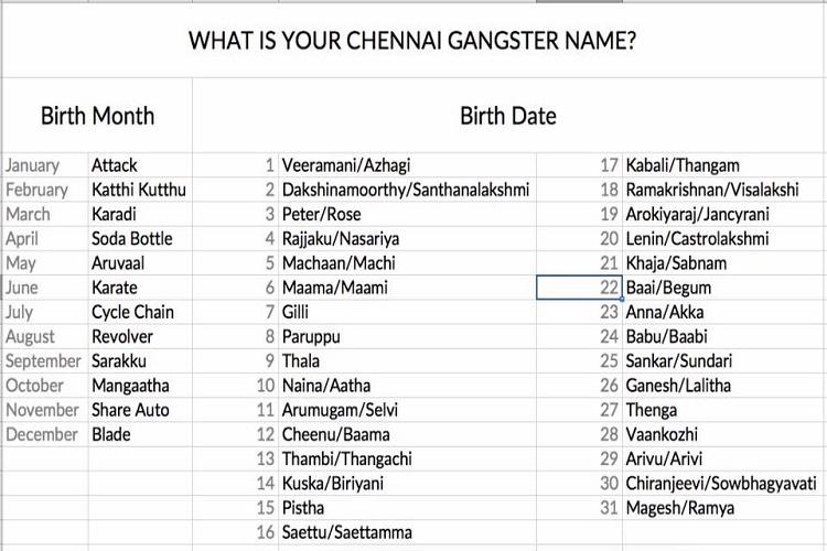 Gang Namen
