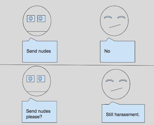 Ejakulationstraining handbuch online dating