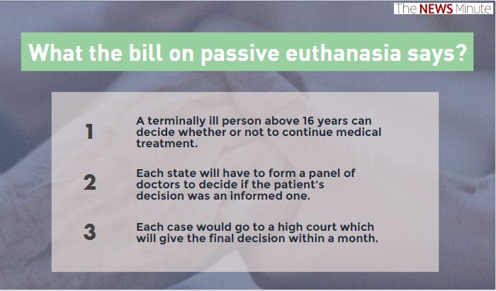 euthanasia in india The legal and moral validity of euthanasia has been questioned in different  situations in india, the status of euthanasia is no different it was the.