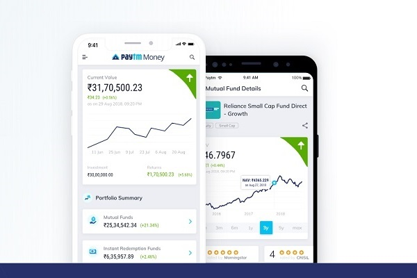 Paytm Money launches stock trading for select users