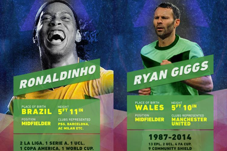 Giggs Ronaldinho to kick off Premier Futsal in Chennai on Friday