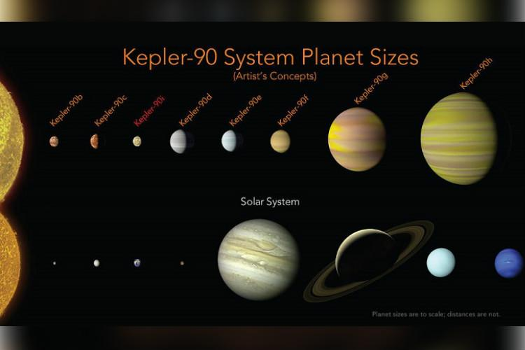 Theres another solar system out there with 8 planets like ours finds NASAs Kepler