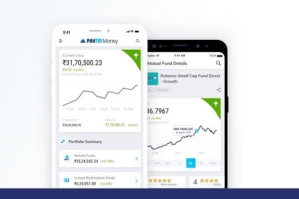 Paytm Money offers Morningstar Investment Packs exclusively on its platform