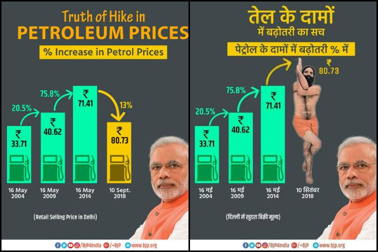 BJP does graph gymnastics to justify fuel hike People hit back with witty memes