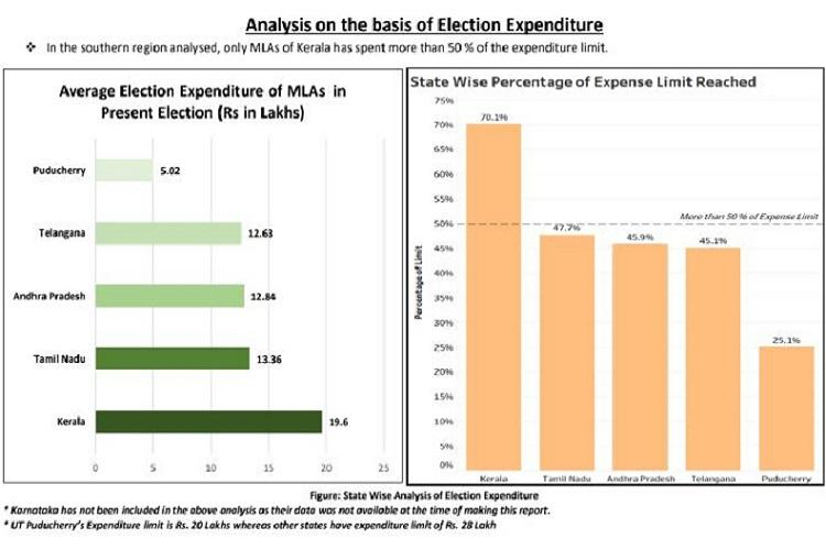 South Indias election campaigns cost much less than upper limit fixed by EC Survey
