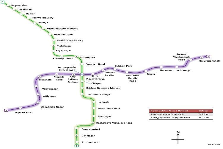 Finally metro connectivity between Magadi Road and Mysuru Road