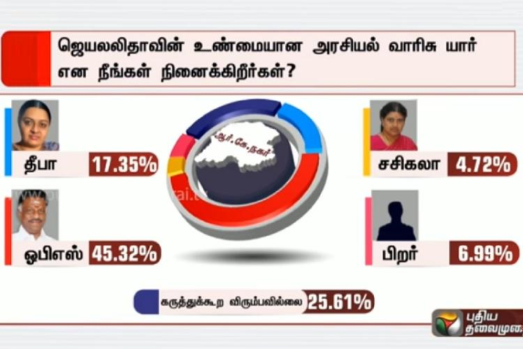 Puthiya Thalamurai goes off air in 15 districts Arasu cable crackdown after RK Nagar survey