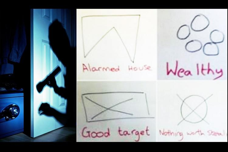 Is Your House A Target For Robbers Symbols Thieves Use To Mark