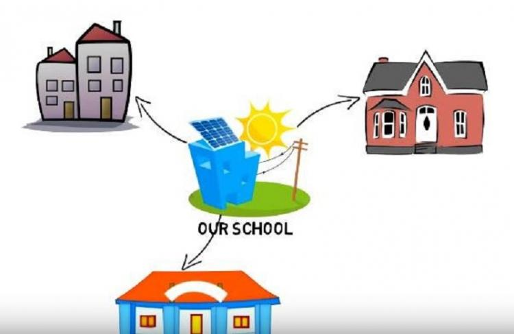 Video Puducherry school produces three times the energy it consumes from solar power