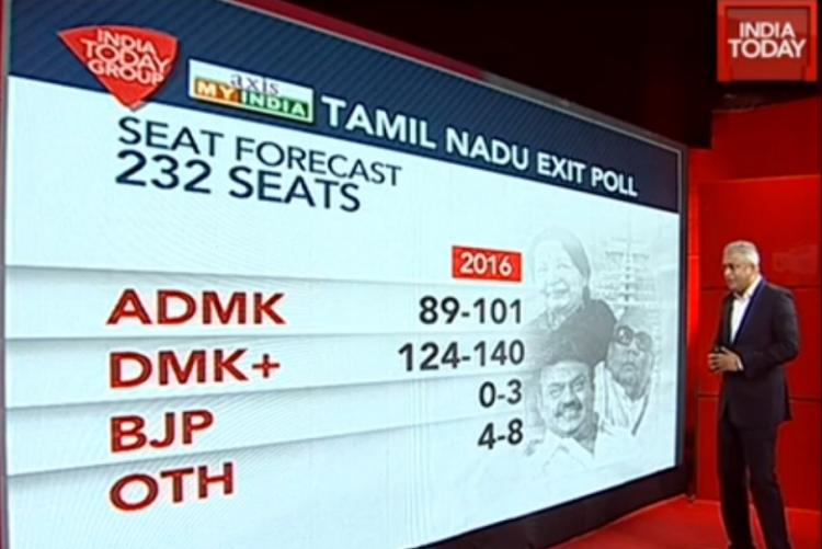 Confused with Tamil Nadu exit polls Heres a clear analysis of what could happen